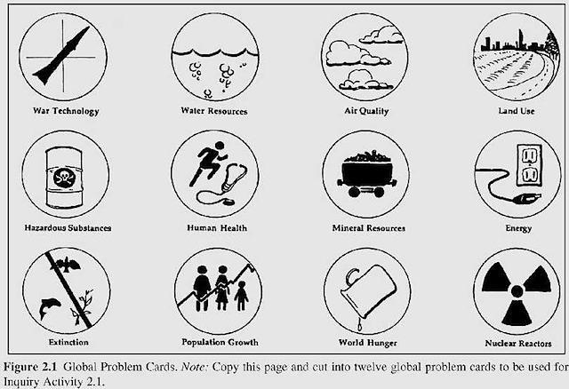 global social problem Of social problems and better prepared to think about how we can solve these   becoming more aware of global social problems, such as the world's popu.