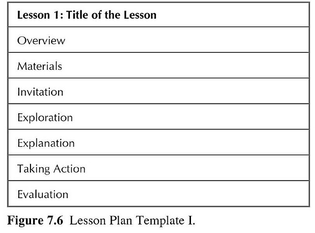 Lesson Plan Template 1 | How To Teach Science Education Real Good