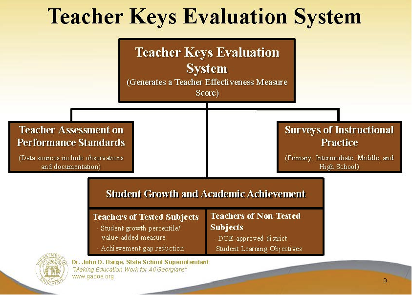 reforming the educational system of evaluating teachers Rand evaluates school reform models and conducts case-study analyses of  individual  changes in the way a school or school system functions, from  teaching methodologies to  rand school leadership intervention evaluation  toolkit.