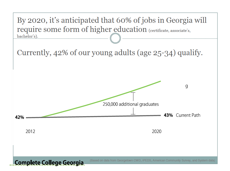 Georgia's Job-Based Rationale for Changing the Funding Formula for Higher Education