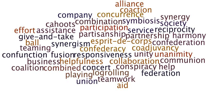 Figure 2. Cooperation