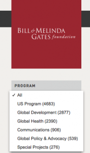 Table 1. Program Categories Funded by the Gates Foundation.  Source: The Gates Foundation Website.