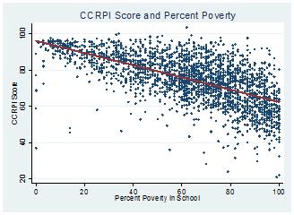 achievemntpoverty