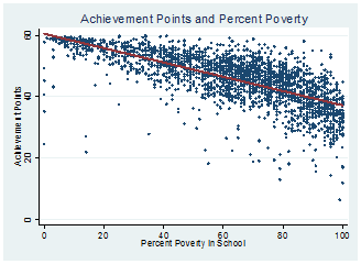 ccrpcpoverty